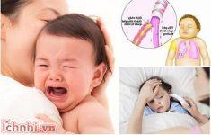 Nguyên nhân, dấu hiệu và cách chăm sóc trẻ bị viêm phế quản