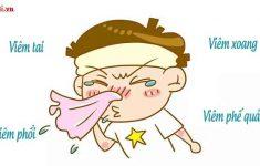 Cẩn trọng với 4 biến chứng nguy hiểm khi trẻ bị cảm lạnh1